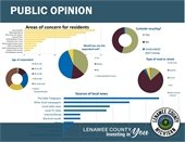 Public Opinion Graphs